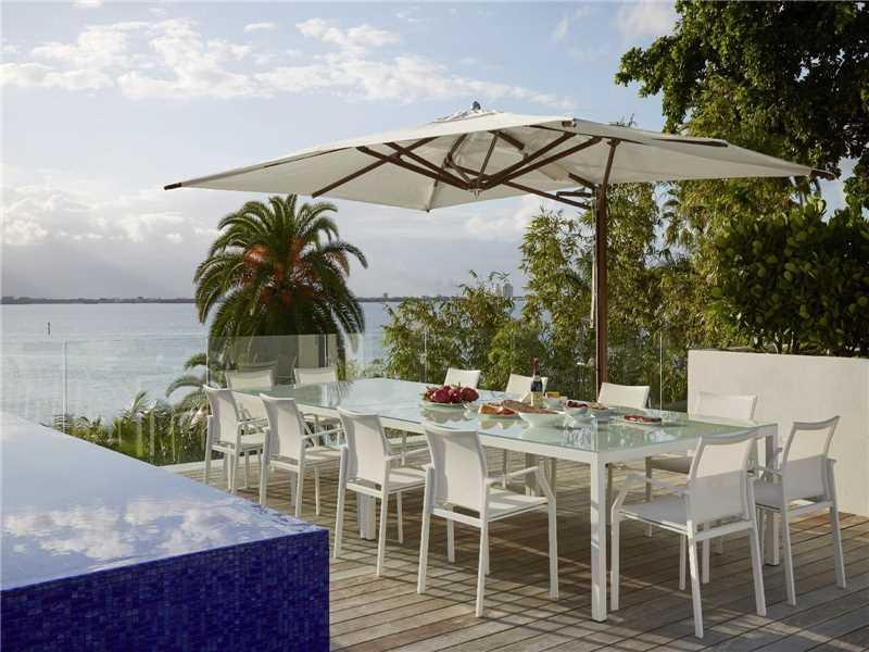 Pobiak Properties - 5004 N BAY RD, Miami Beach, FL 33140 - Cover